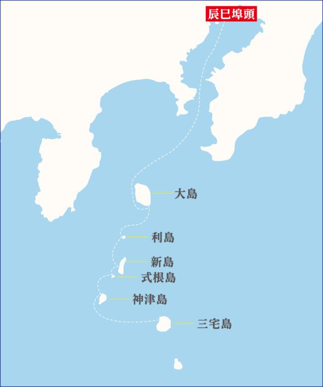 伊豆諸島航路